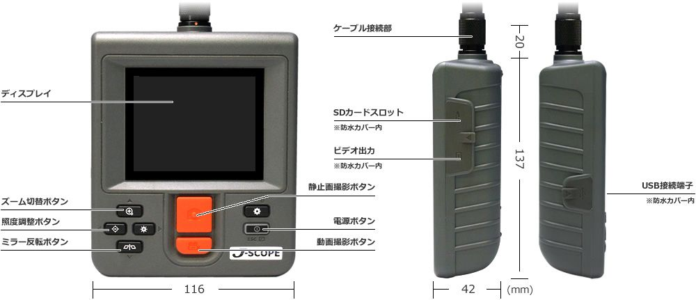 工業用内視鏡ビデオスコープQVの仕様