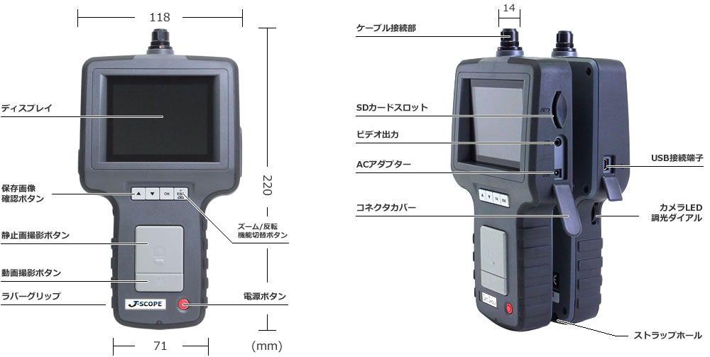 工業用内視鏡PRO3EXシリーズの各部の名称