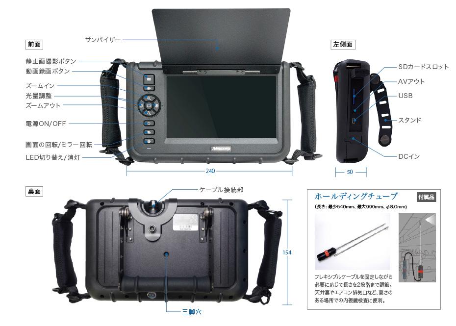 X1000Plus各部位の名称